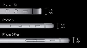 Comparison of Thickness