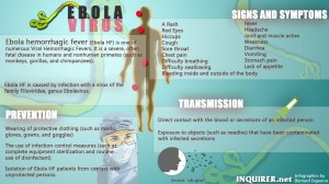 Ebola Virus - What You Need To Know